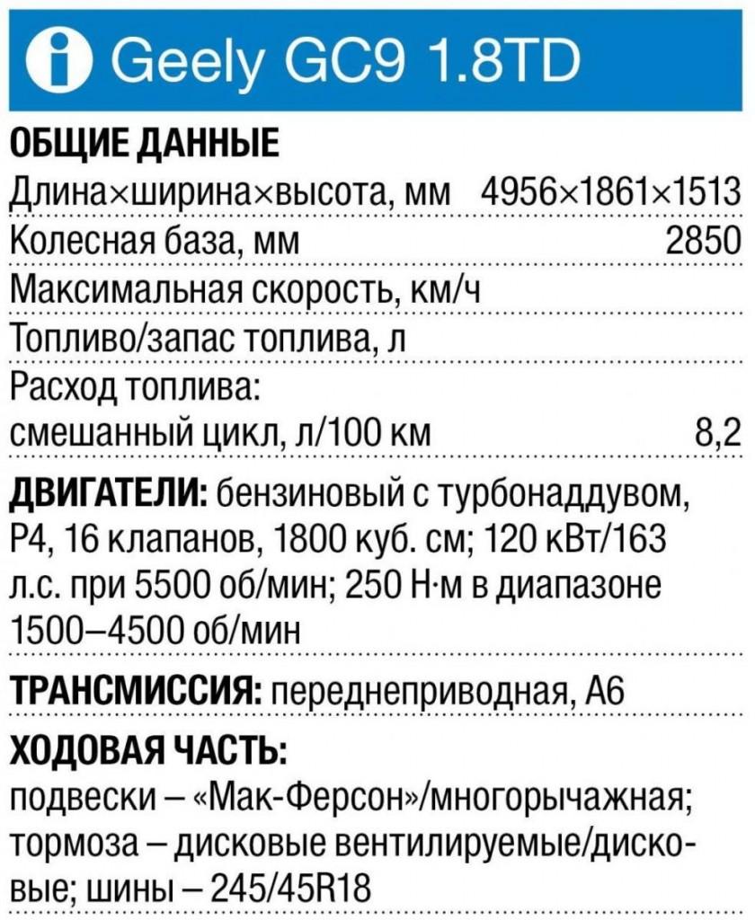 Geely-GC9 цена и комплектация в России