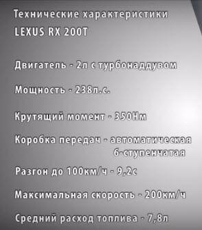 Лексус РХ 200 2015: технические характеристики, цена, фото