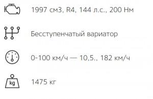 Ниссан Кашкай сборка Россия