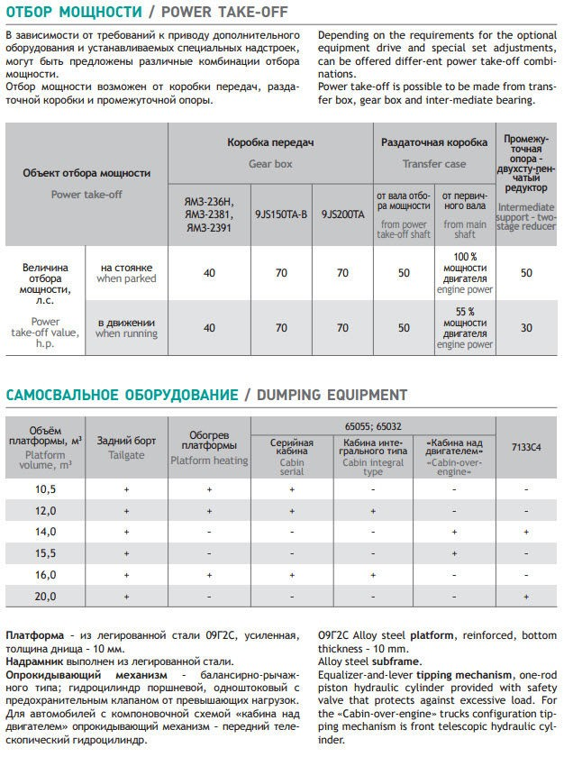 КрАЗ-7233С4: фото, характеристики, цена