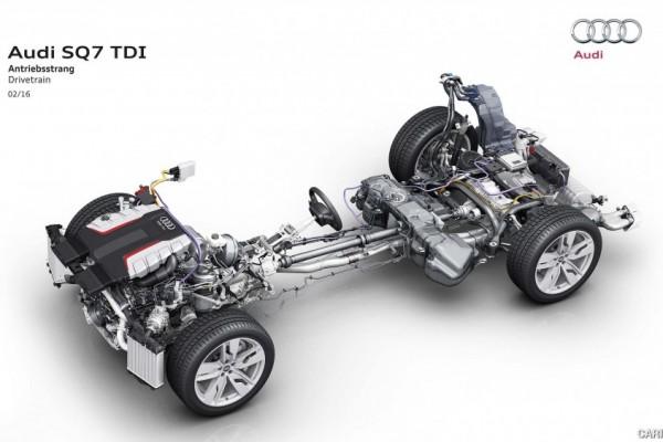 Audi SQ7 TDI 2017 (10)