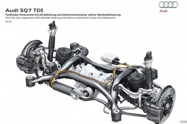 Audi SQ7 TDI 2017 (11)