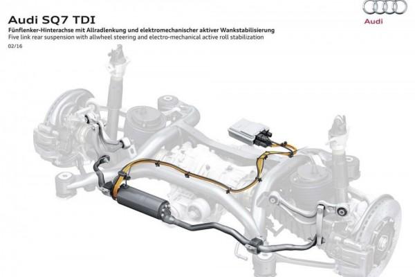 Audi SQ7 TDI 2017 (12)
