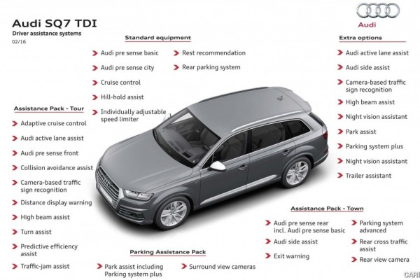 Audi SQ7 TDI 2017 (6)