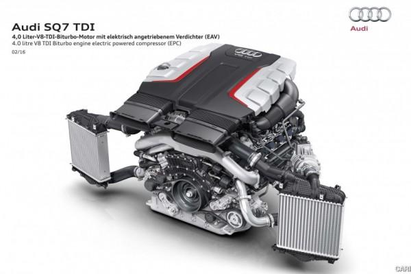Audi SQ7 TDI 2017 (8)