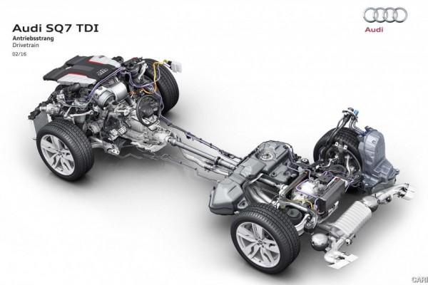 Audi SQ7 TDI 2017 (9)