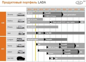 Lada 4×4 New Generation