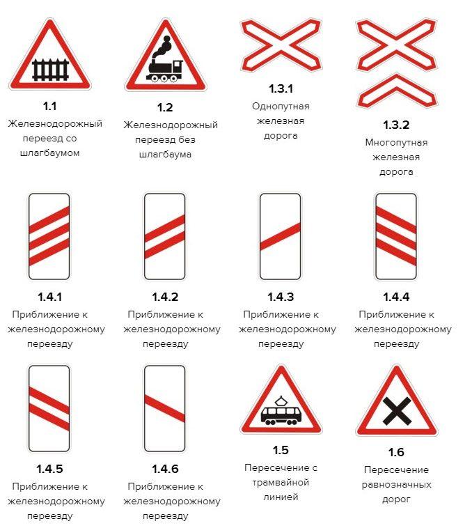 требования к автомобилям для перевозки опасных грузов