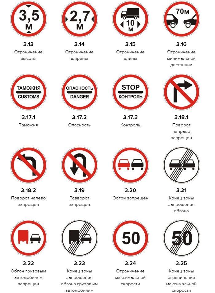 ПДД знаки дорожного движения с пояснениями 2017 год
