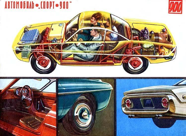 МКЗ-НАМИ «Спорт-900» или «Запорожец» в кузове купе