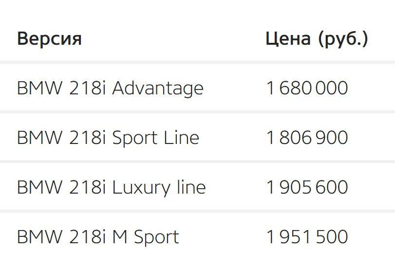 BMW озвучила цены и комплектации на автомобили 2-Series Active Tourer