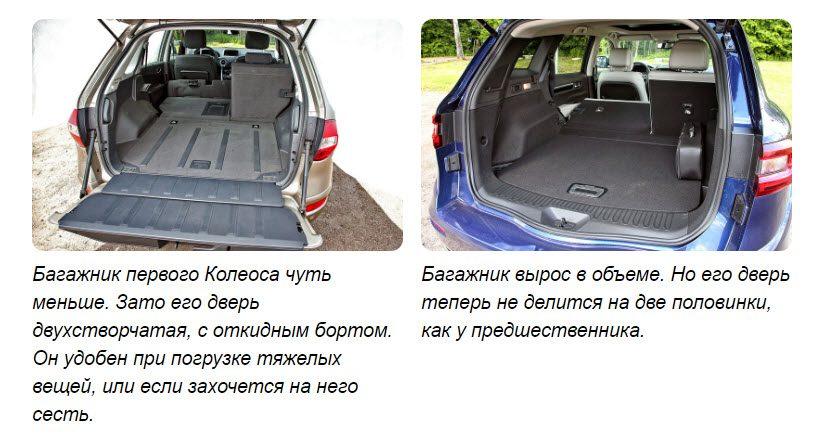 Renault Koleos: сравниваем первое и второе поколение