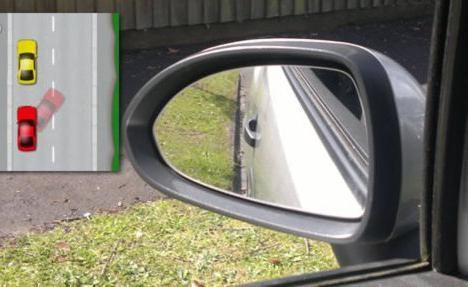 Как парковаться задним ходом между автомобилями схема?
