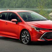 Toyota Corolla Cross: первые подробности
