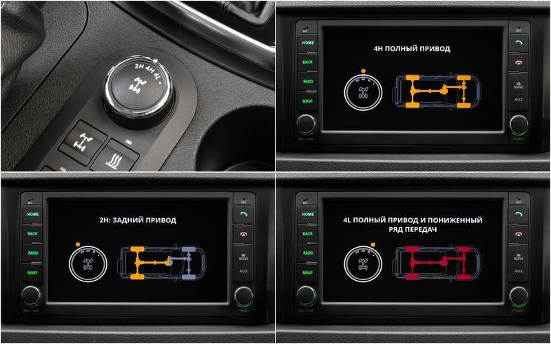 УАЗ Патриот с автоматом: главные отличия от механики
