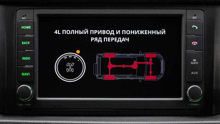 «Русский Прадо» от УАЗ: каким он может быть?