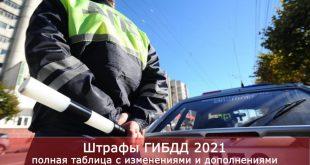 Штрафы ГИБДД 2021 полная таблица с изменениями и дополнениями